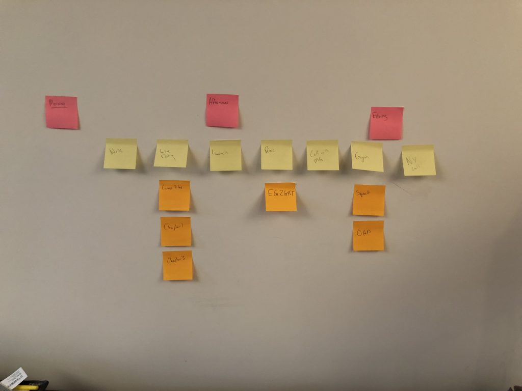 The solution is a sticky note workflow over my desk.